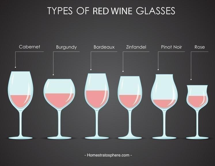 Degustazione di vini: bicchieri per il vino rosso